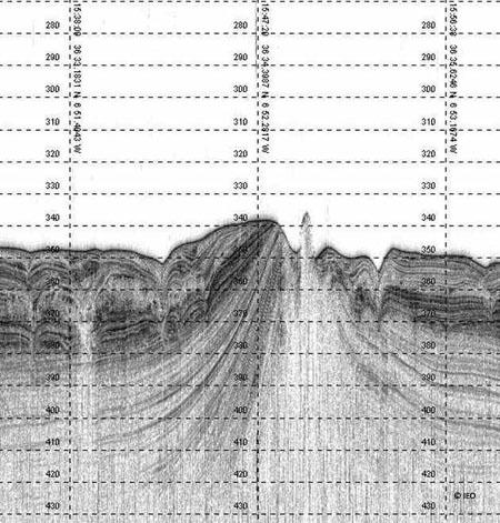 Fragmento de un registro de sonda paramétrica TOPAS levantado en el volcán de fango Albolote © IEO